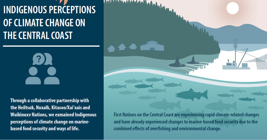 Climate Adaptation Graphic - crop